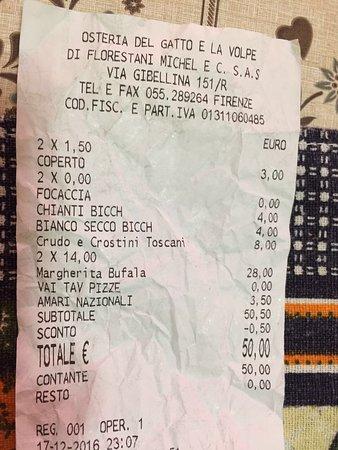 Osteria Il Gatto E La Volpe Firenze